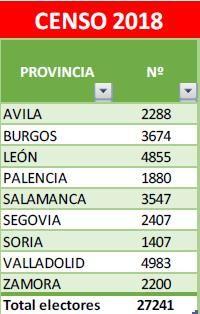 electores_por_provincias