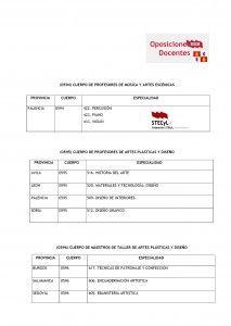 ESPECIALIDADES OTROS CUESRPOS 0594-0595-0596