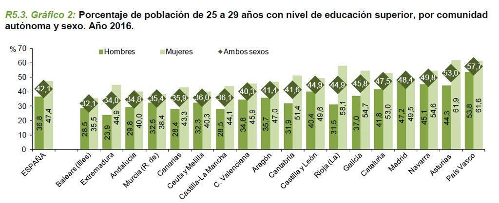 IndicadoresEducacion-R5-3-2