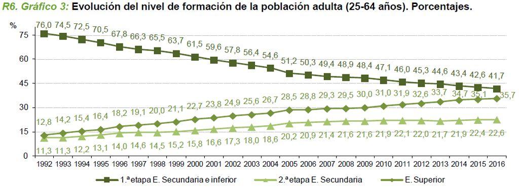 IndicadoresEducacion-R6-3