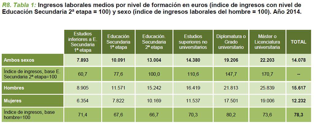 IndicadoresEducacion-R8-1
