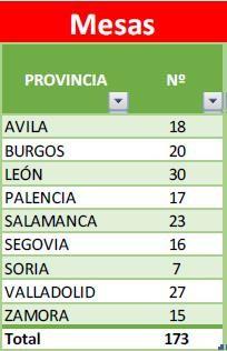 mesas_por_provincia