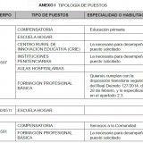 Puestos_Programas_2014