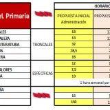 HorasCurriculoPrimaria_2