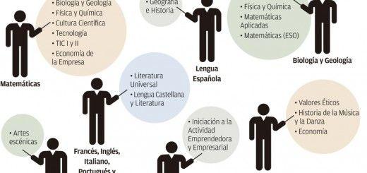 grafico_materias_afines