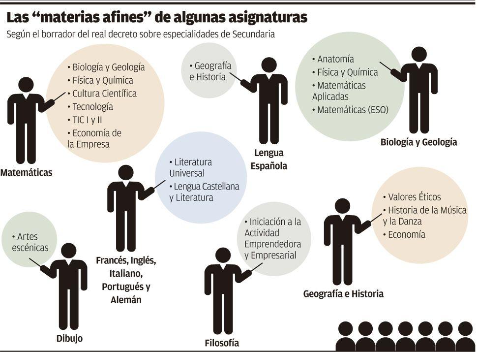 Comunicado de STEs de denuncia del Borrador de Real Decreto de ...