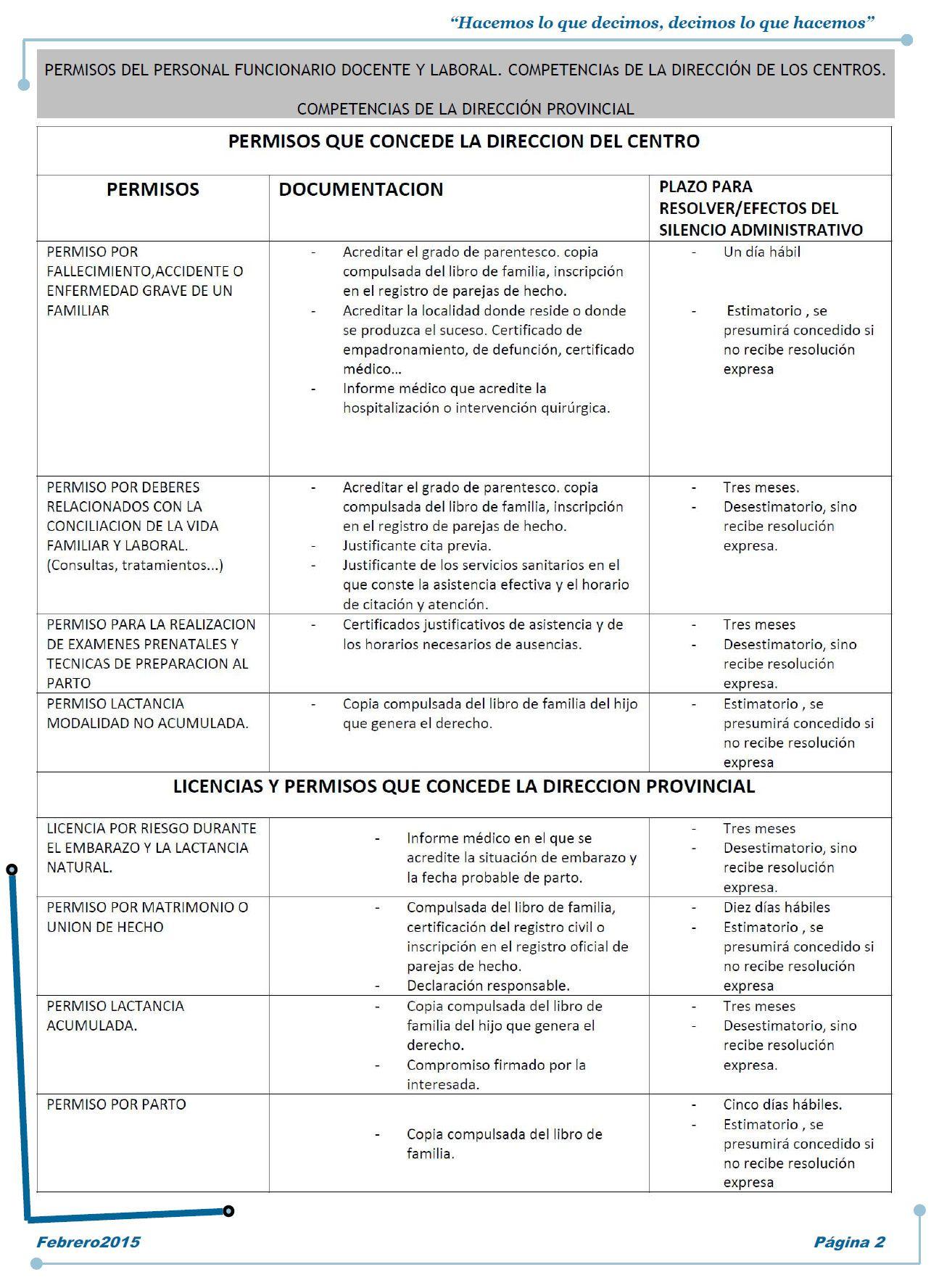 Permisos_competencias_directores