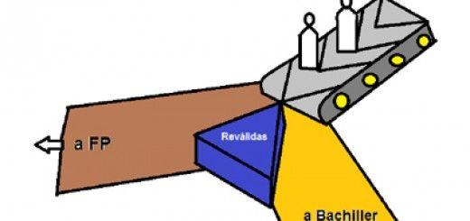 Reválidas