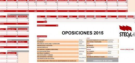 CUADRO_OPOSITORES_2105_PROVINCIAS