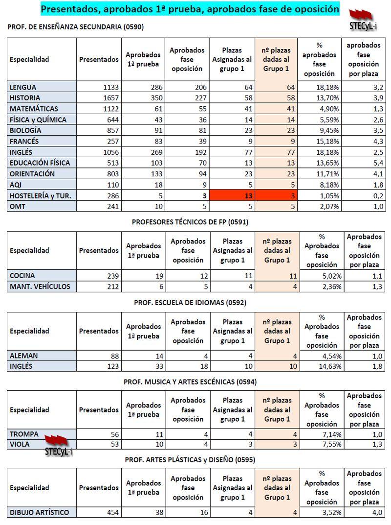 Informe_Opos2015_02