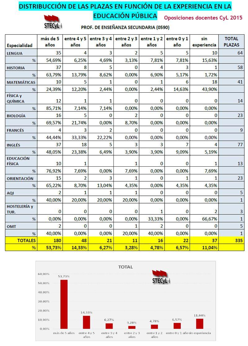Informe_Opos2015_06