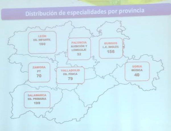 Distribucion-plazas-Opos2016
