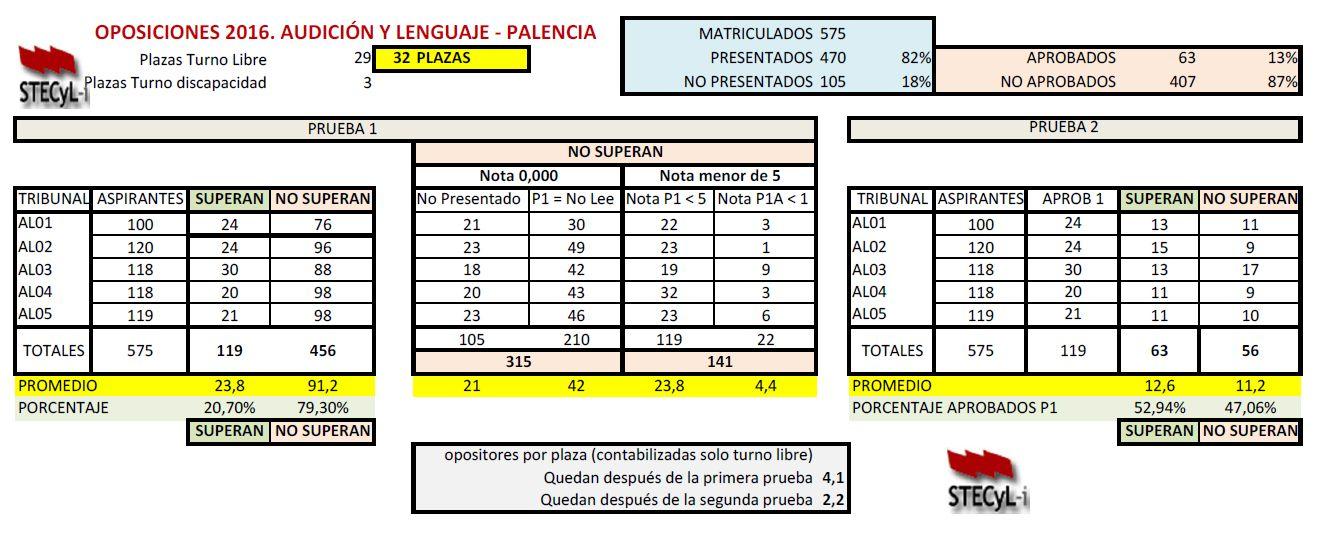 Prueba2-AL