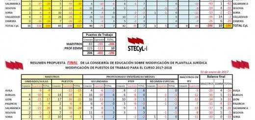 Calendario Escolar 2020 18 Aragon.Stecyl I Sindicatos De Trabajadoras Y Trabajadores De La Ensenanza