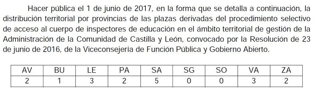 Distribucion-Provincias-Plazas-Inspectores-Opos2016