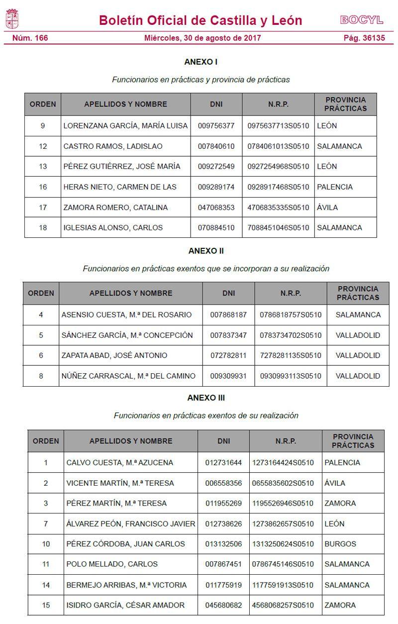 Oposiciones2016-Practicas-I