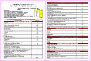 Propuesta-OEP-2018-01-09-17