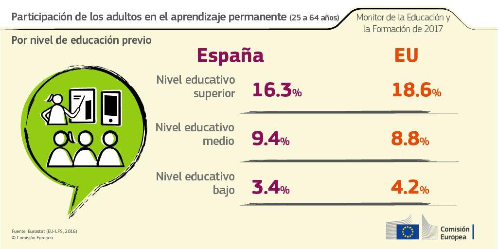 Monitor-Educacion-Formacion-08-Adultos