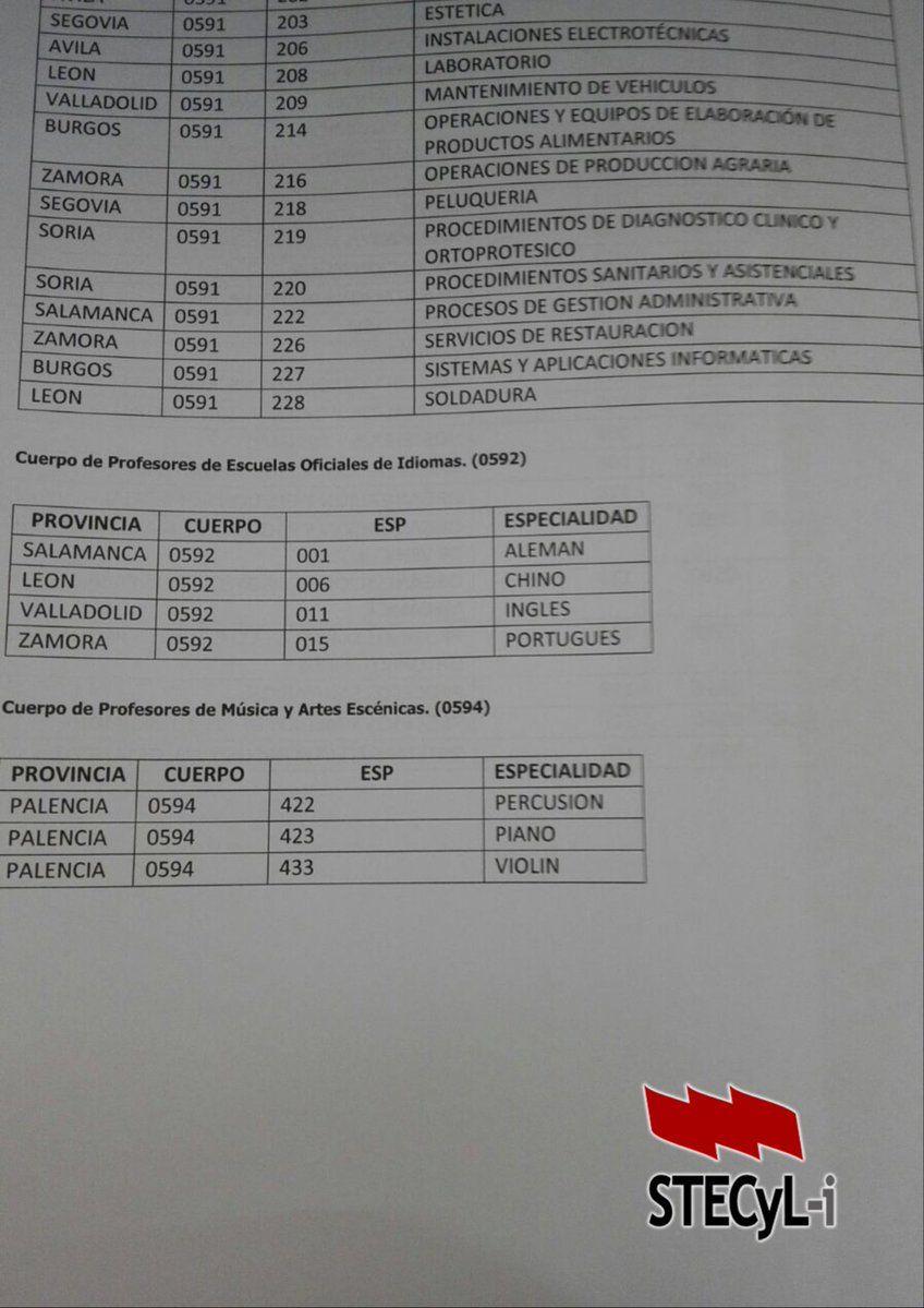 Lugares-Opos-2018-02