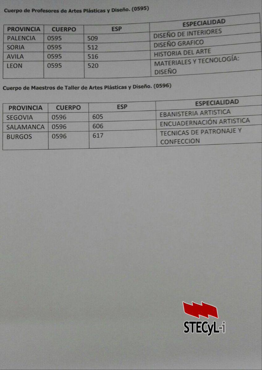 Lugares-Opos-2018-03