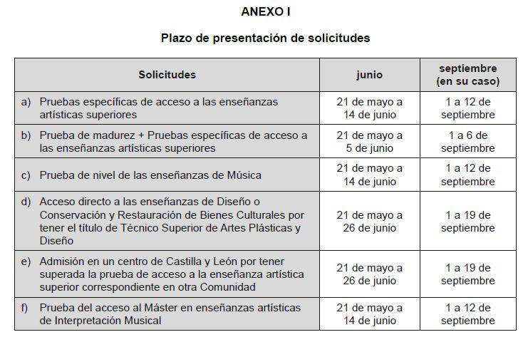2018-Anexo01-Solicitudes