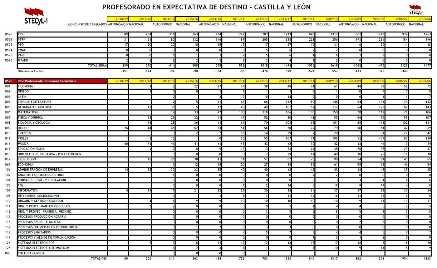 Expectativa-2005-2018-01