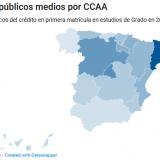 Coste-CCAA-Estudiar-Carrera