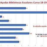 Ayudas-Bibliotecas-Escolares-18-19