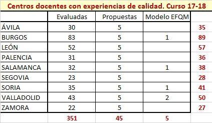 Experiencias-calidad-17-18