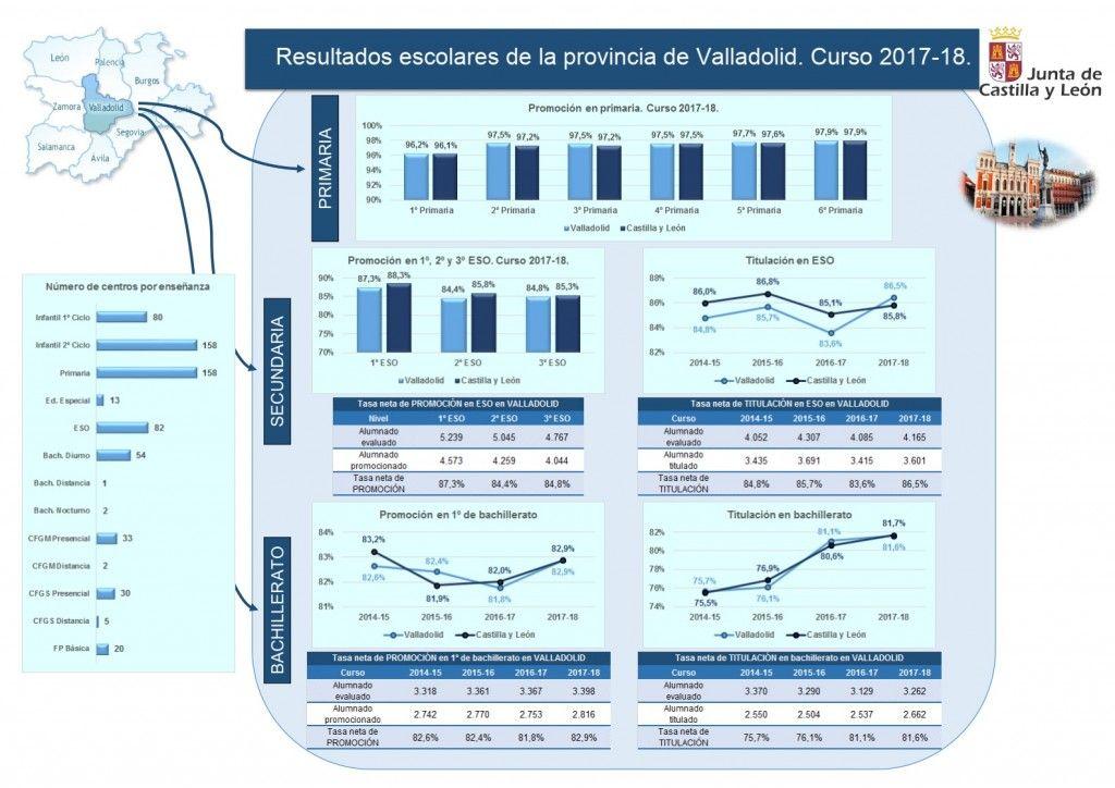 Resultados-2018-Centros