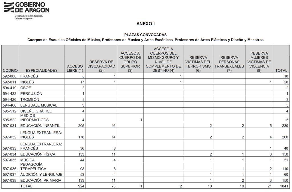 Aragon-Plazas-Maestros-EEMM