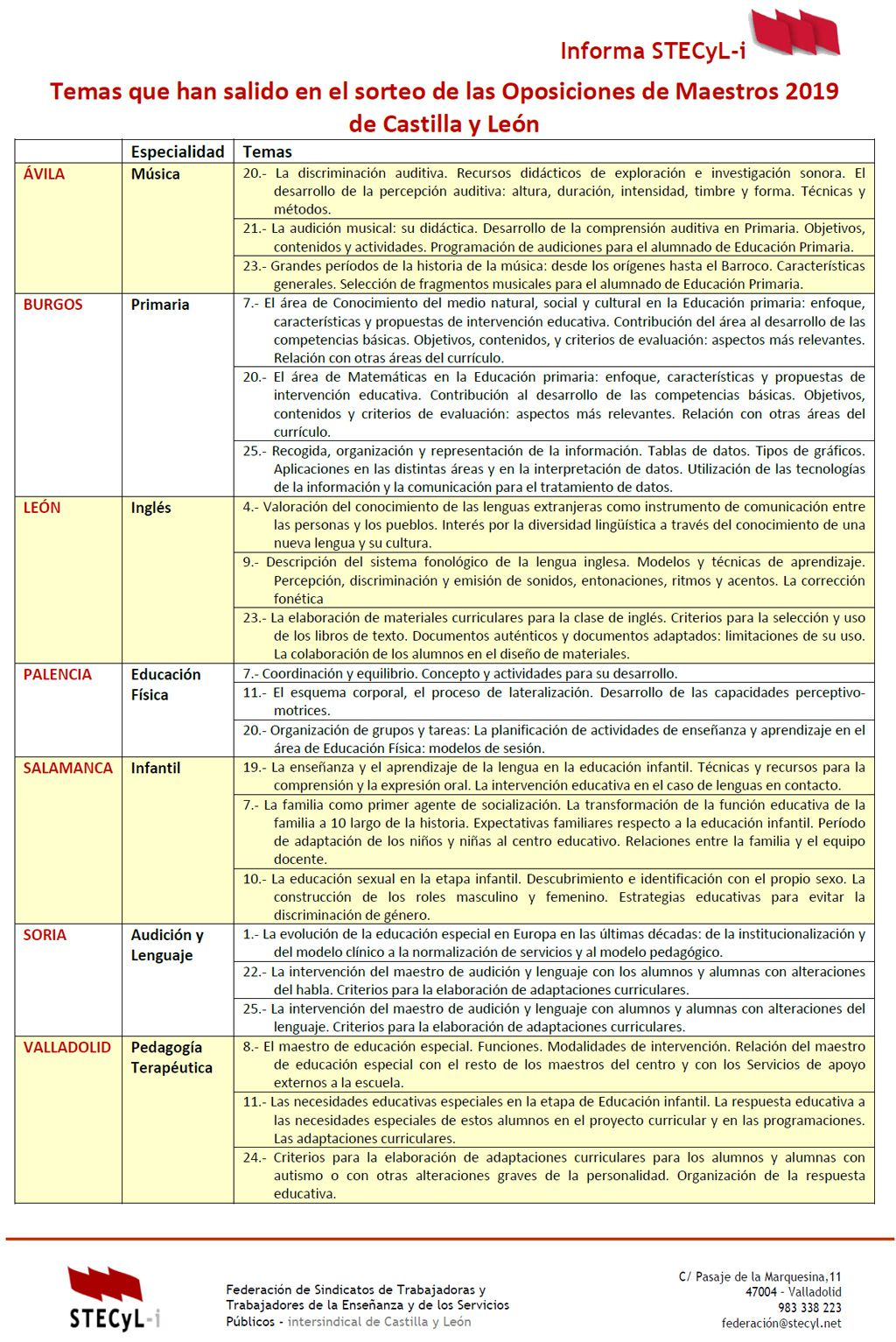 Temas-Oposiciones-Maestros-2019CyL