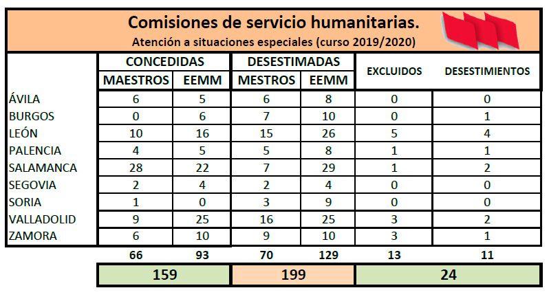 CCSSHH-2019-CUADRO-RESUMEN