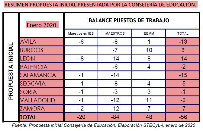Propuesta-Inicial-2020