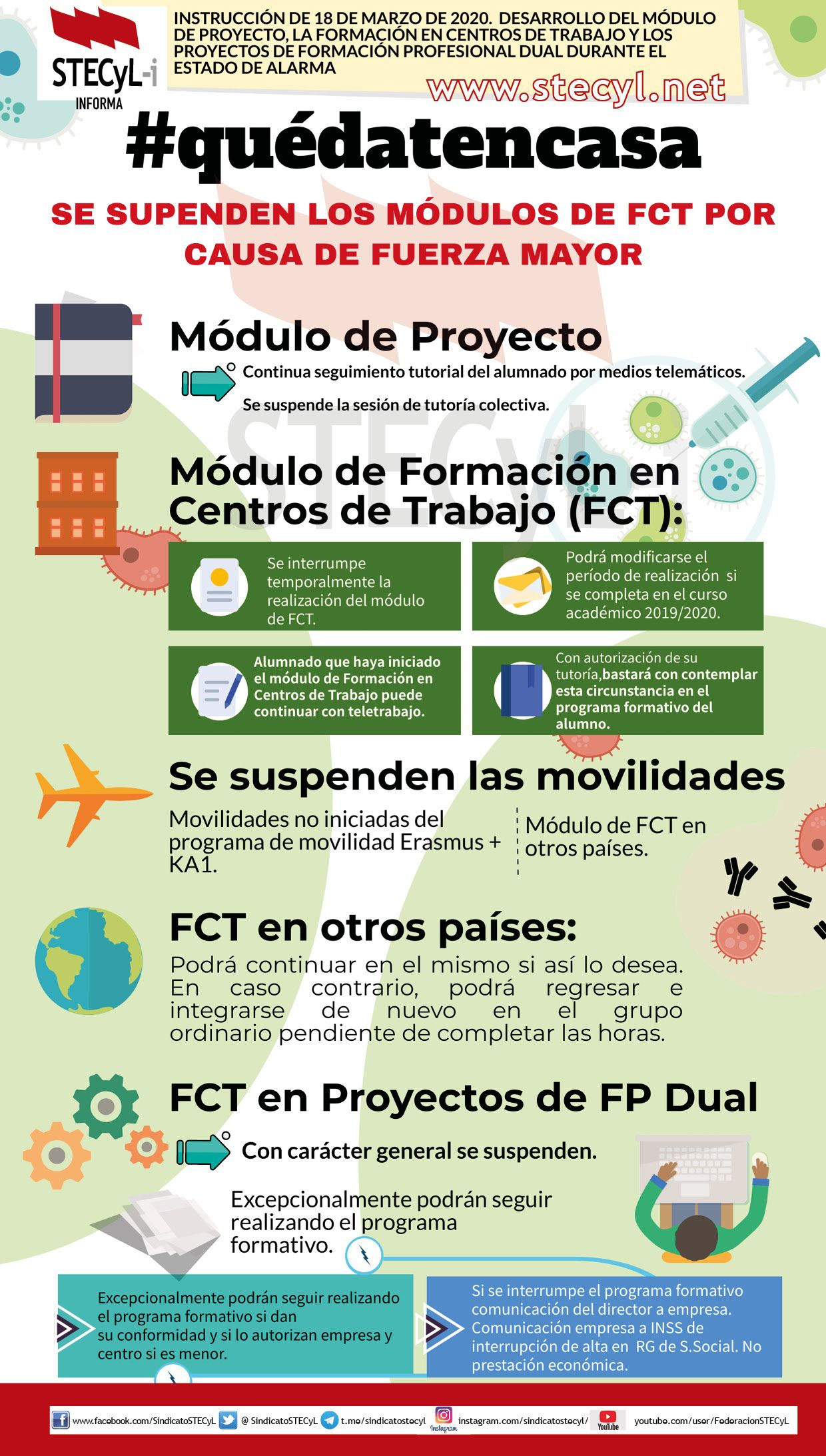 FP-Instruccion-Proyectos-FCT-Coronavirus-Resumen