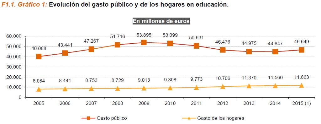 Indicadores Educacion 2017