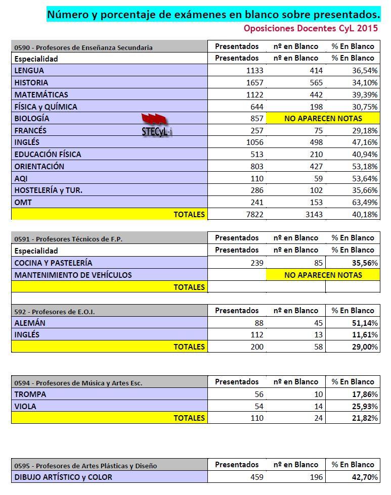 Informe_Opos2015_05