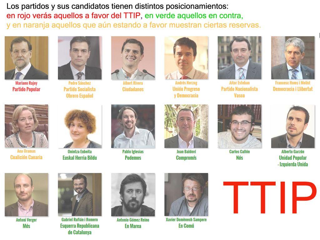 Partidos y TTIP