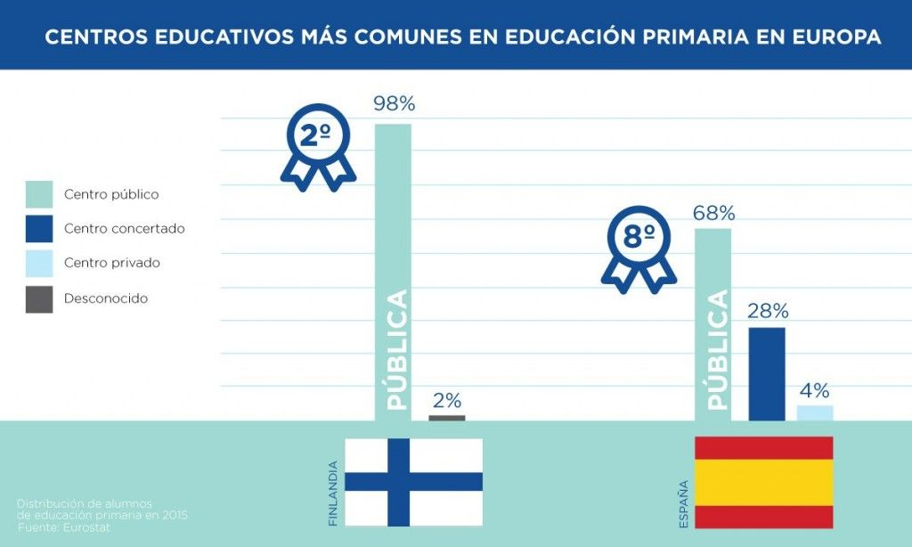finlandia-espana