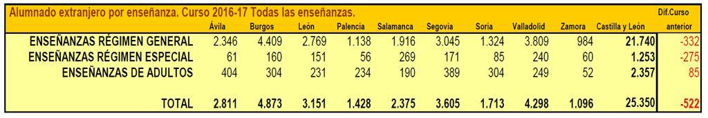 Informe-Escolarizacion-16-17-10