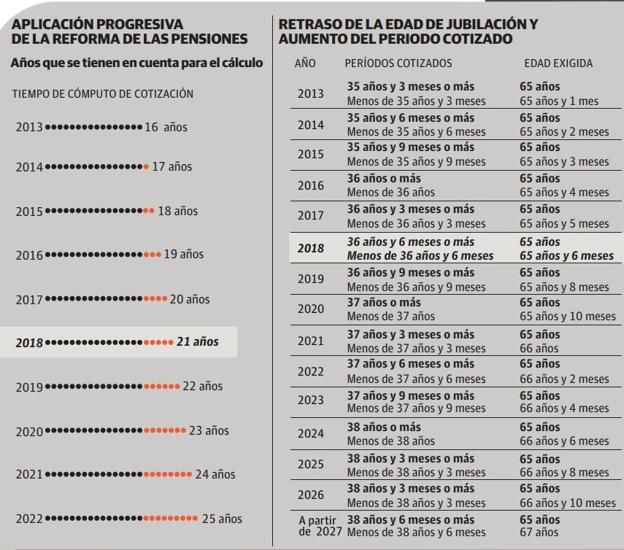 Aplicacion-Progresiva-Reforma-Pensiones