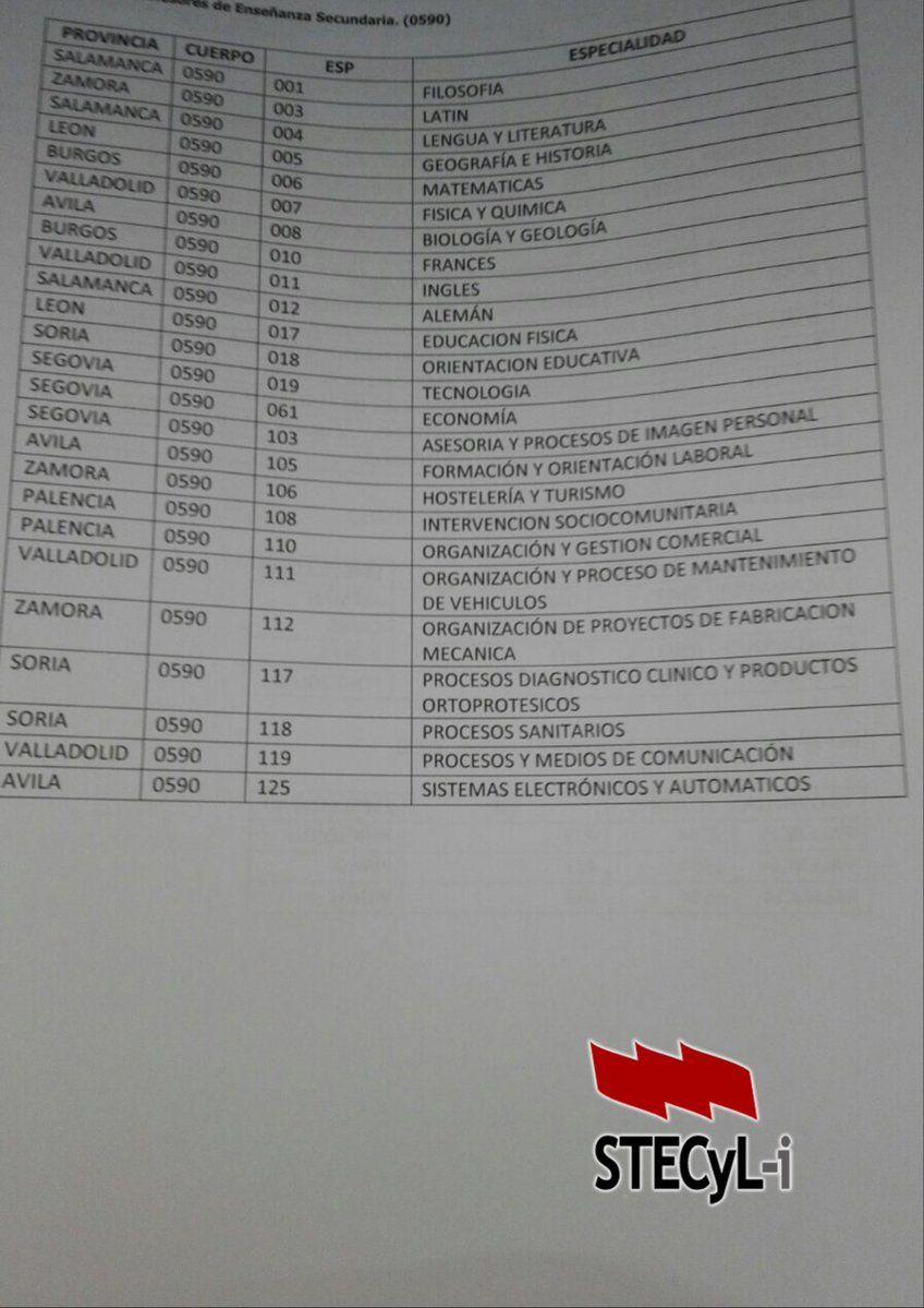Lugares-Opos-2018-01