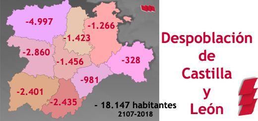 Despoblacion-17-18-CyL-524