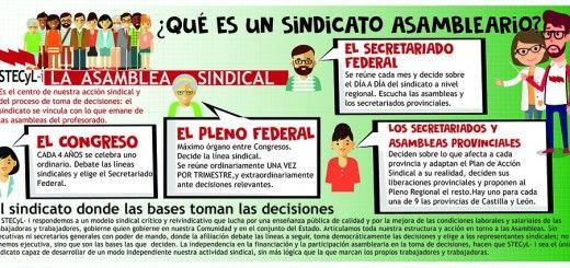 Sindicato-Asambleario