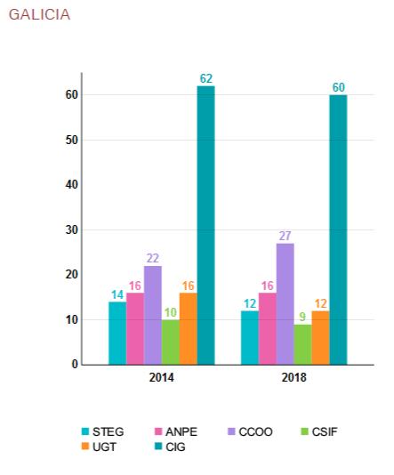 ES2018-Resultados