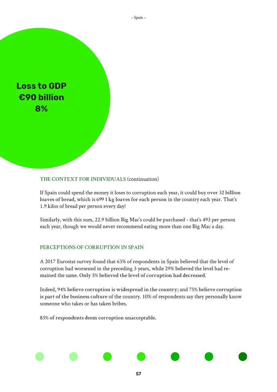 Impacto-Social-Corrupcion-Es01