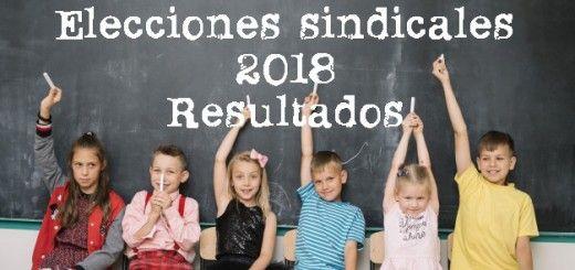 Resultados-Elecciones-2018