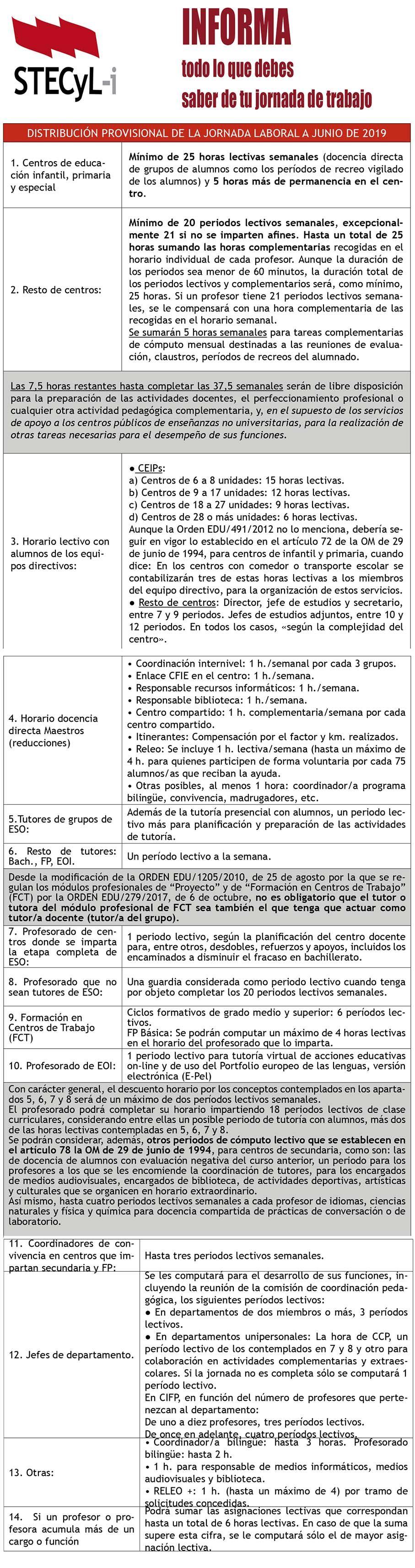 19-20-Distribucion-Jornada-Laboral-Docente
