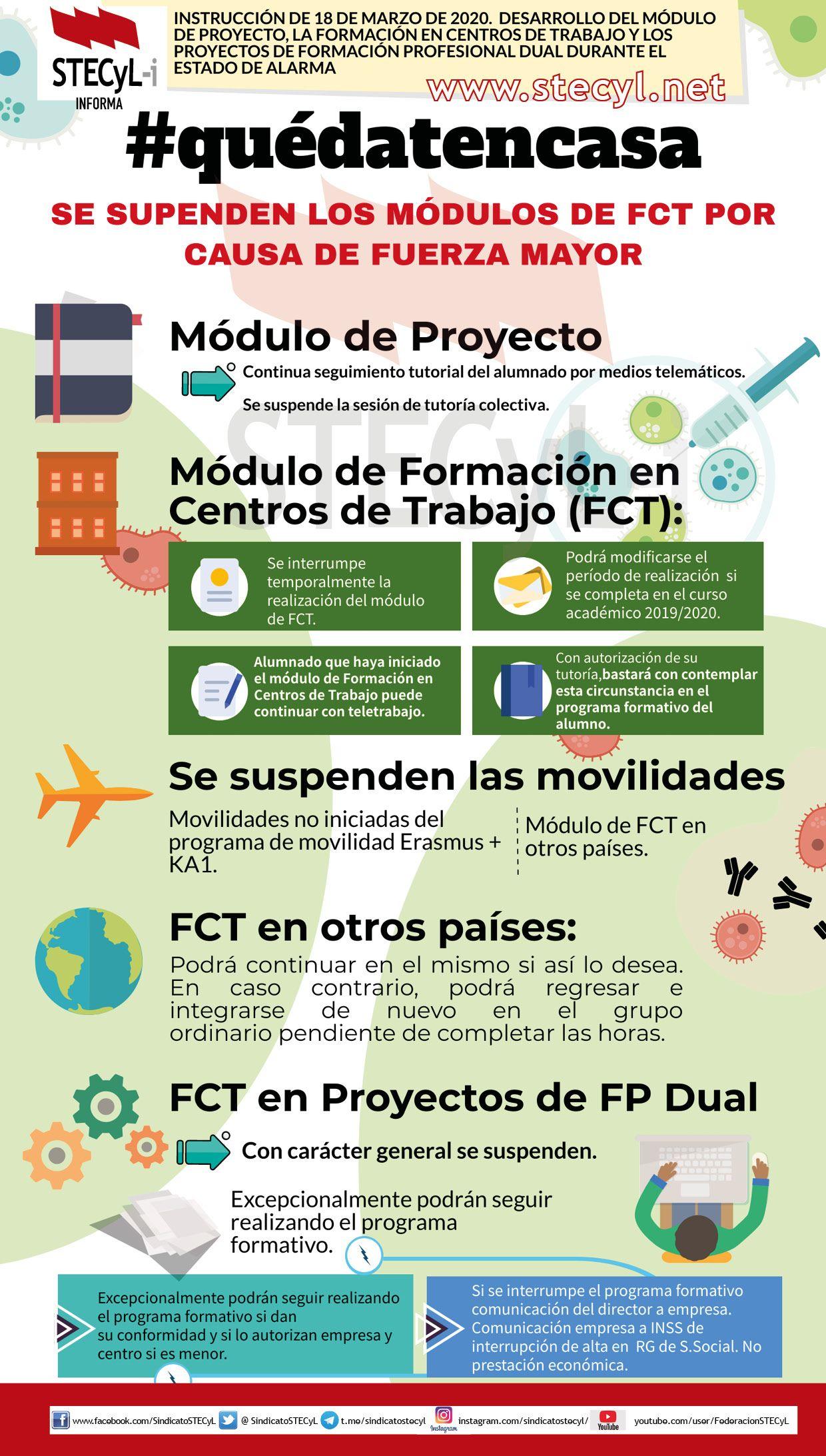 Instrucciones Para Los Estudiantes De Fp Durante La Crisis Sanitaria Stecyl I