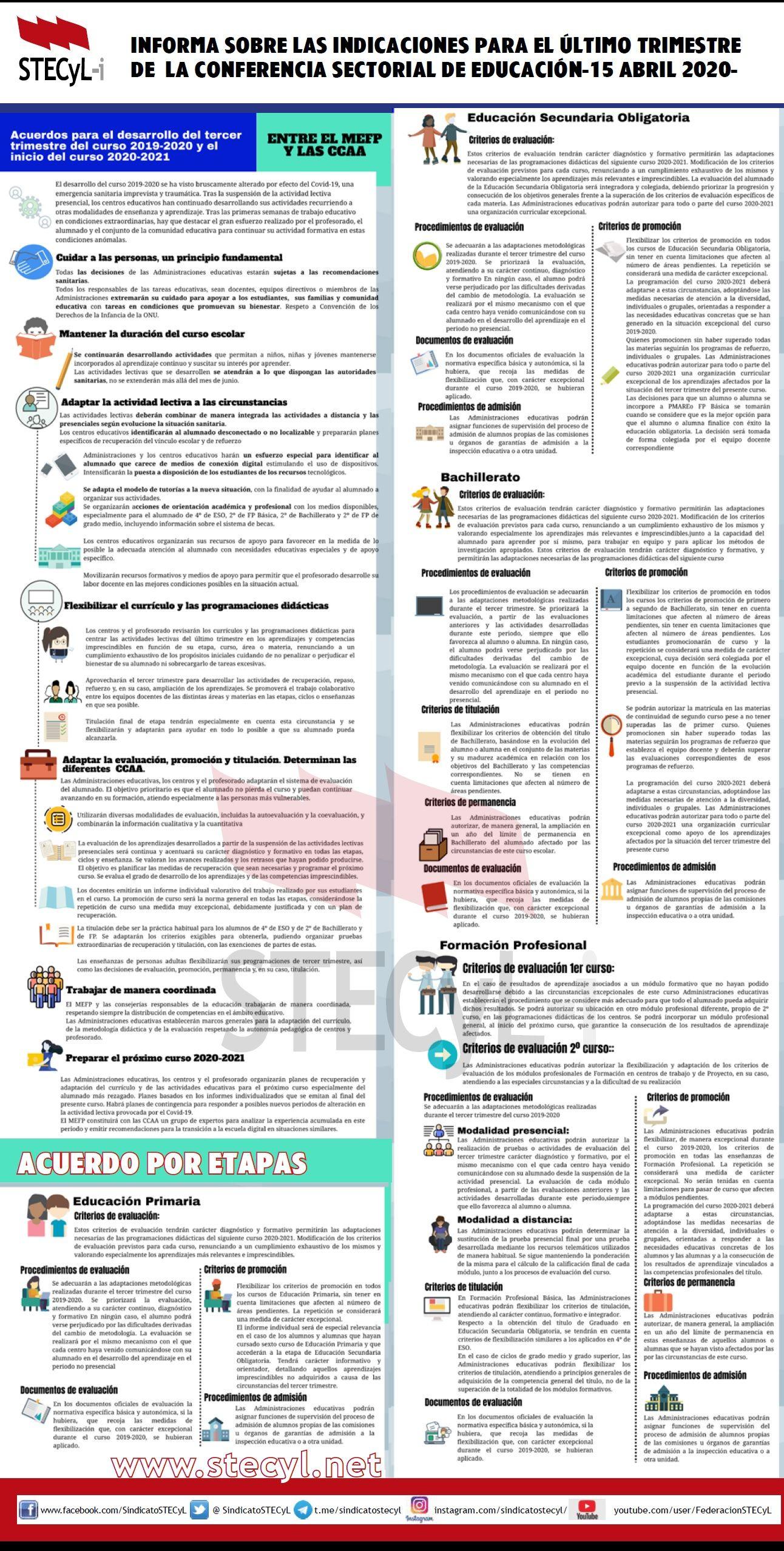 Indicaciones-3Trimestre-19-20